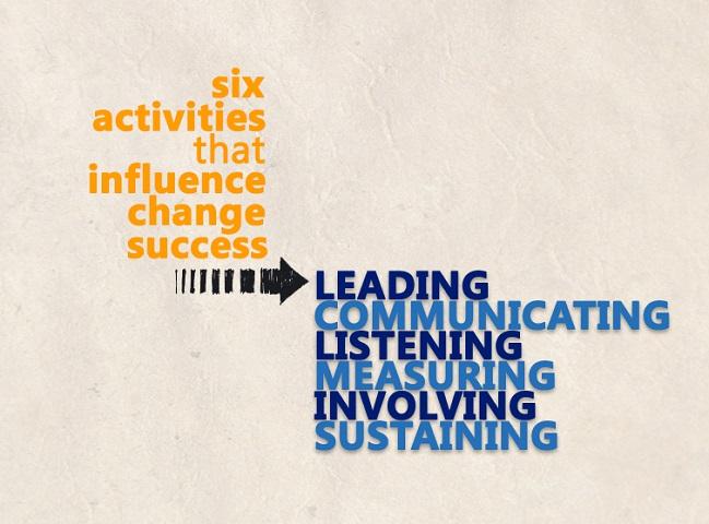 6 Activities that Influence Change Success