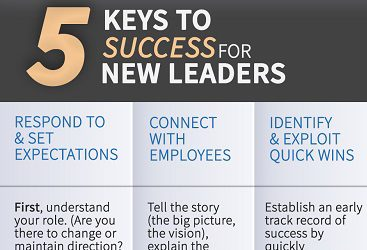 5 Keys to Success for New Leaders