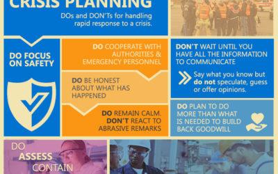 Crisis Response Guiding Principles